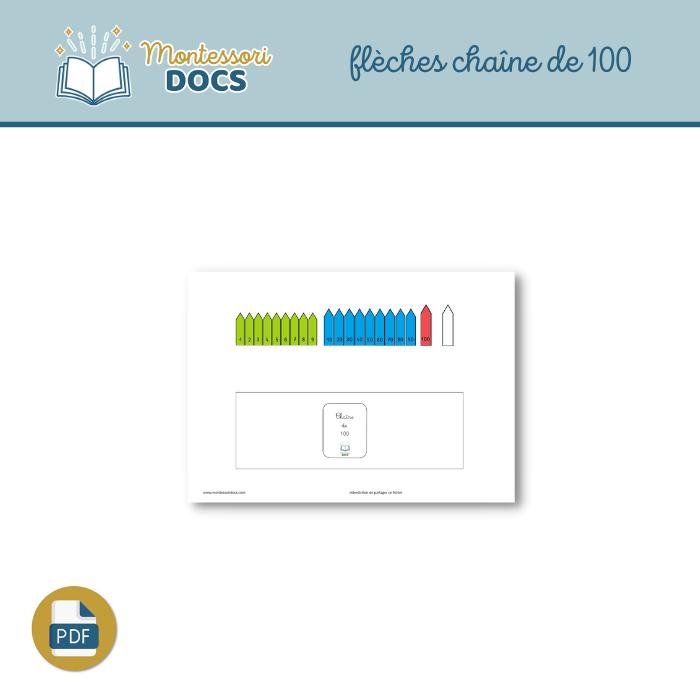 Flèches chaîne de 100