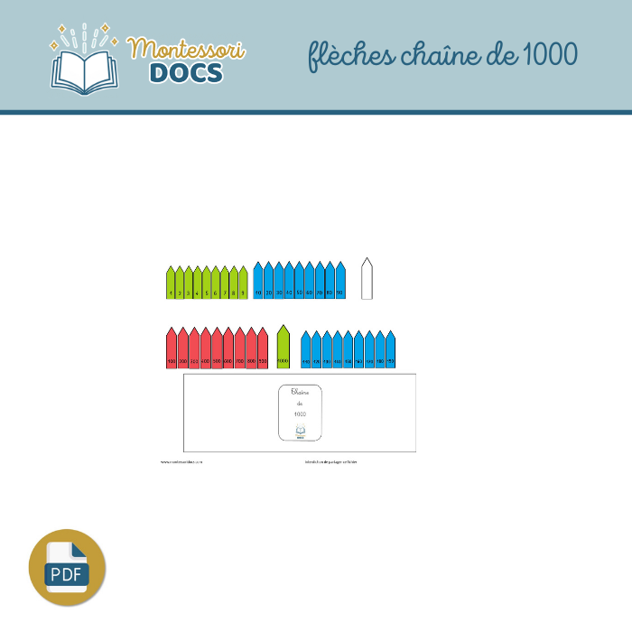 Flèches chaîne de 1000